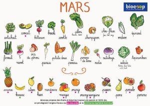 mars fruits légumes saison